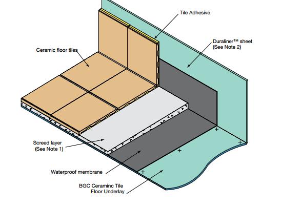 Americarpet Floors Product Info Americarpet Floors