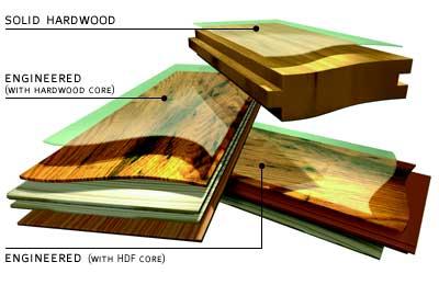 HardwoodConstructionProfile