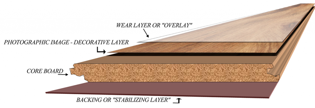 Laminate-Layers-Red-Backing-H-982-6-