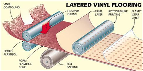 sheet-vinyl-construction